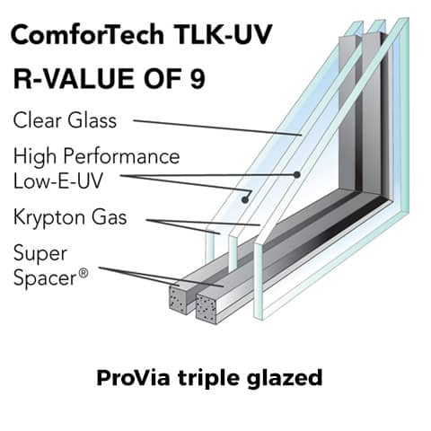 ProVia Ultimate energy savings in a triple glazed windows
